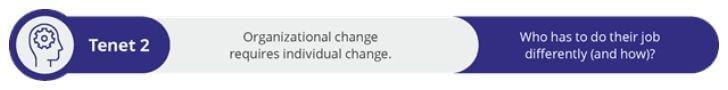 Second tenet of change management
