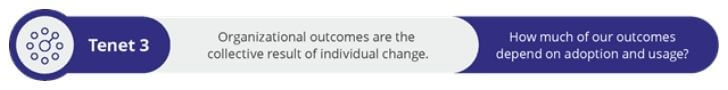 Third tenet of change management
